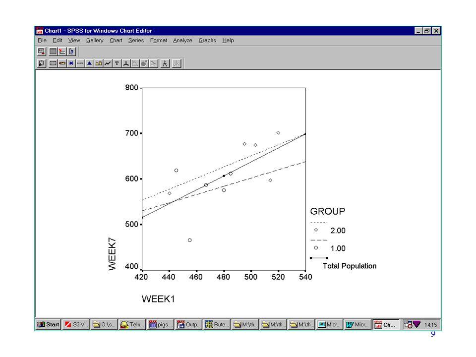 10 Modell Vi ønsker en modell som undersøker om endelig vekt er forskjellig i de to gruppene.