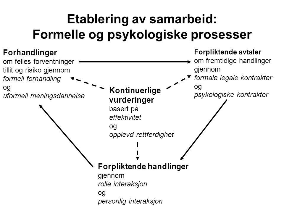 Etablering av samarbeid: Formelle og psykologiske prosesser Forhandlinger om felles forventninger tillit og risiko gjennom formell forhandling og ufor