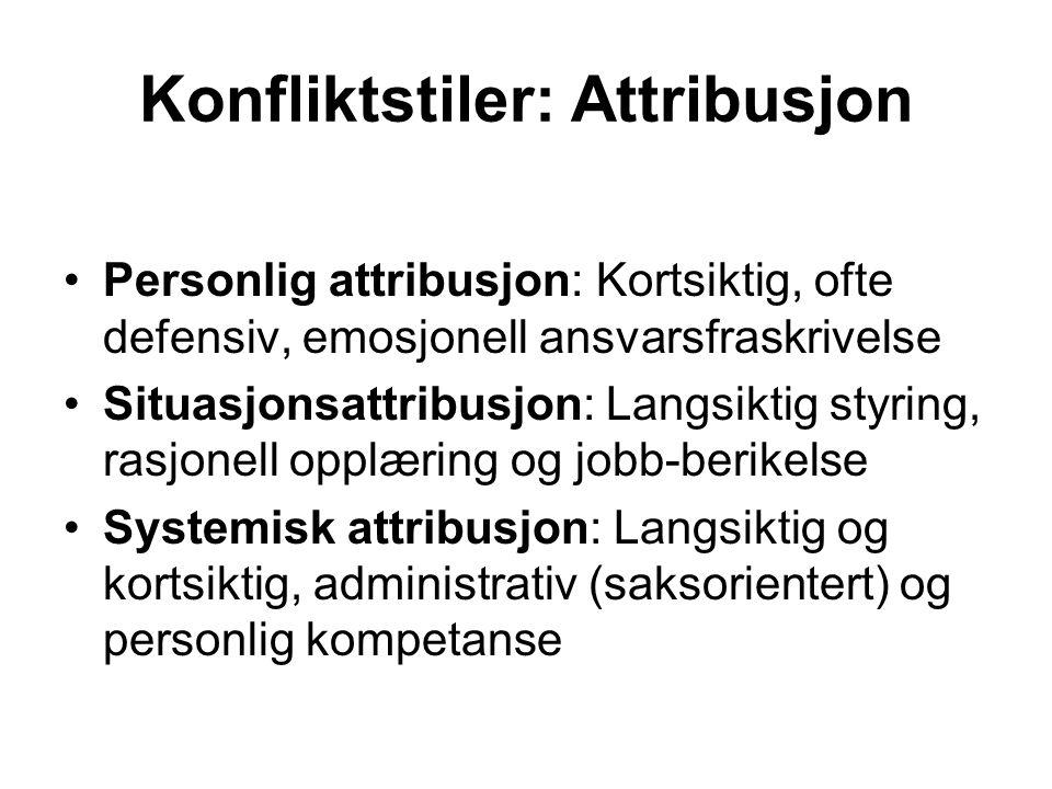 Konfliktstiler: Attribusjon Personlig attribusjon: Kortsiktig, ofte defensiv, emosjonell ansvarsfraskrivelse Situasjonsattribusjon: Langsiktig styring