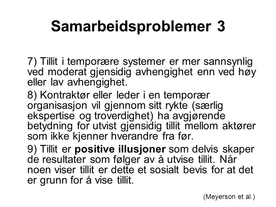 Samarbeidsproblemer 3 7) Tillit i temporære systemer er mer sannsynlig ved moderat gjensidig avhengighet enn ved høy eller lav avhengighet. 8) Kontrak