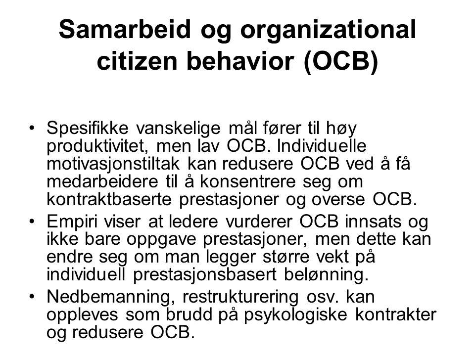 Samarbeid og organizational citizen behavior (OCB) Spesifikke vanskelige mål fører til høy produktivitet, men lav OCB. Individuelle motivasjonstiltak