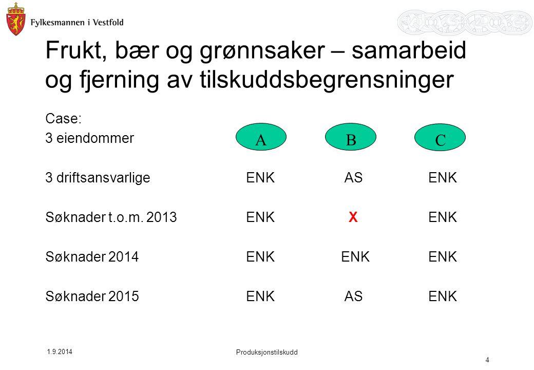 Frukt, bær og grønnsaker – samarbeid og fjerning av tilskuddsbegrensninger Case: 3 eiendommer 3 driftsansvarlige ENK AS ENK Søknader t.o.m.