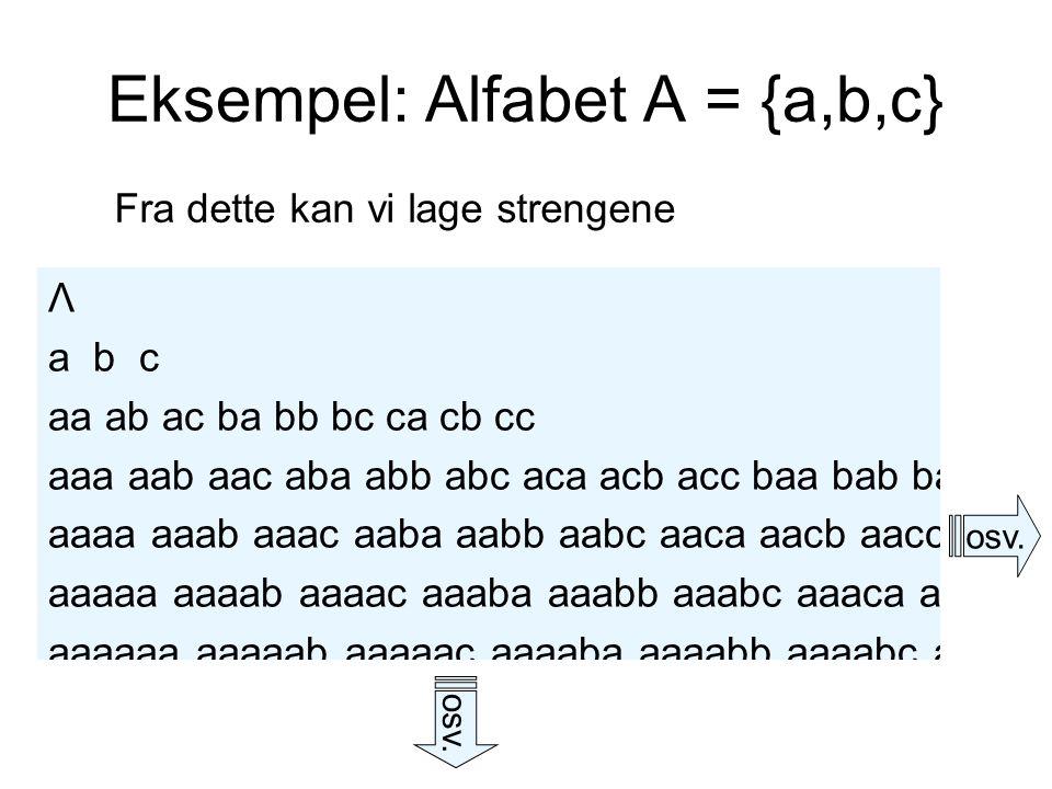 Eksempel: Alfabet A = {a,b,c} Λ a b c aa ab ac ba bb bc ca cb cc aaa aab aac aba abb abc aca acb acc baa bab bac bba aaaa aaab aaac aaba aabb aabc aaca aacb aacc abaa aaaaa aaaab aaaac aaaba aaabb aaabc aaaca aaacb aaaaaa aaaaab aaaaac aaaaba aaaabb aaaabc aaaaca Fra dette kan vi lage strengene osv.