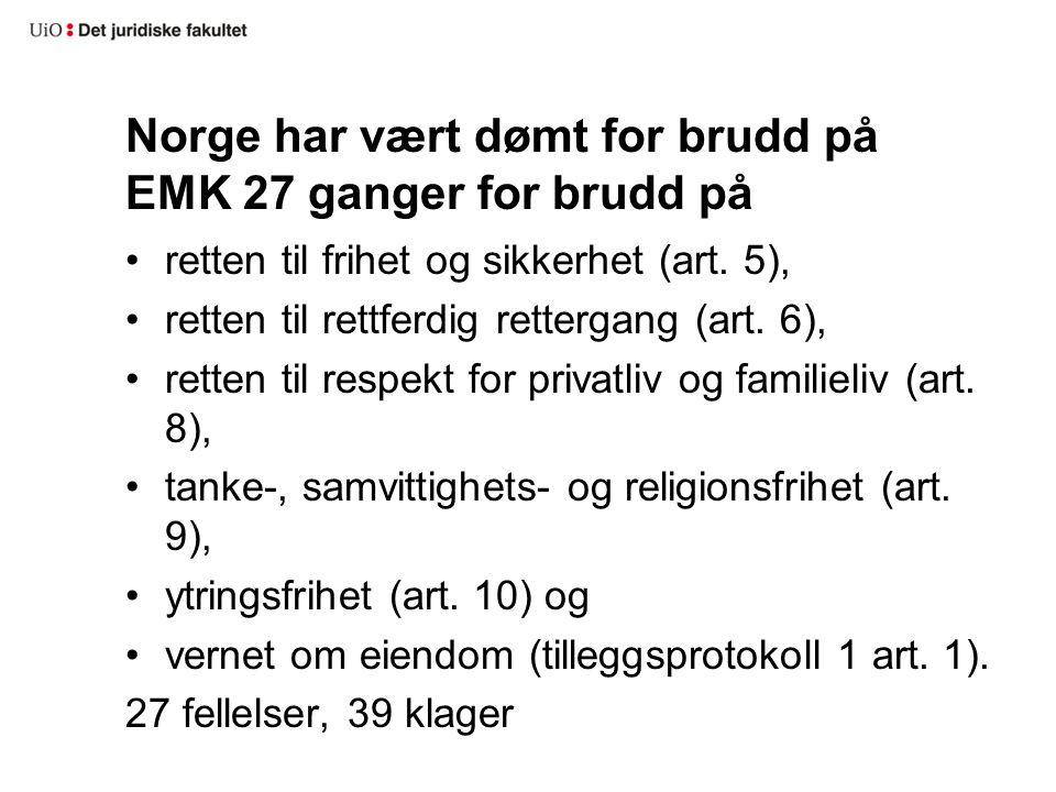 Norge har vært dømt for brudd på EMK 27 ganger for brudd på retten til frihet og sikkerhet (art.