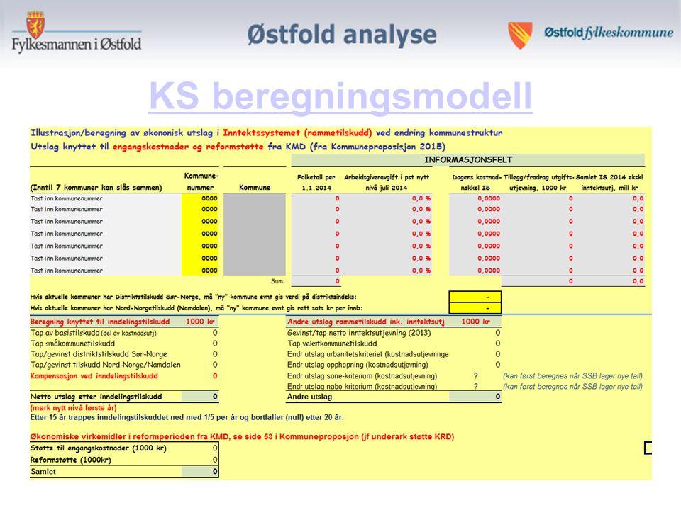 KS beregningsmodell