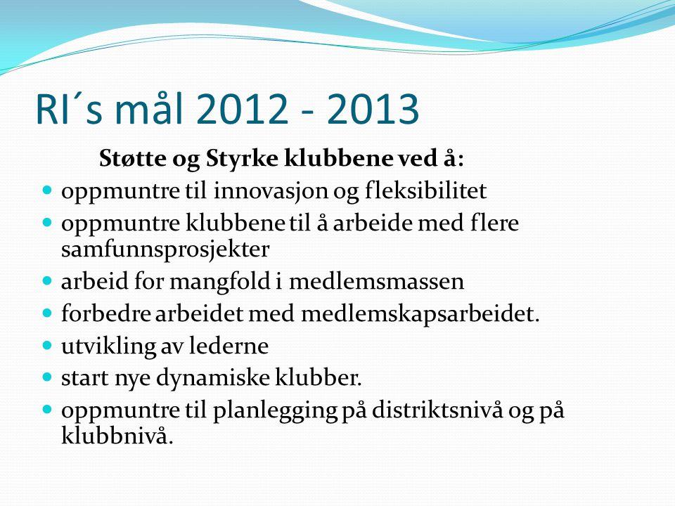 RI´s mål 2012 - 2013 Støtte og Styrke klubbene ved å: oppmuntre til innovasjon og fleksibilitet oppmuntre klubbene til å arbeide med flere samfunnsprosjekter arbeid for mangfold i medlemsmassen forbedre arbeidet med medlemskapsarbeidet.