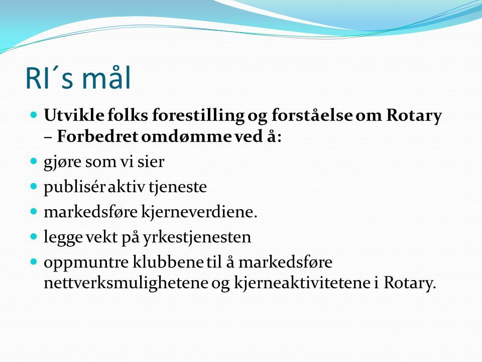 RI´s mål Utvikle folks forestilling og forståelse om Rotary – Forbedret omdømme ved å: gjøre som vi sier publisér aktiv tjeneste markedsføre kjerneverdiene.