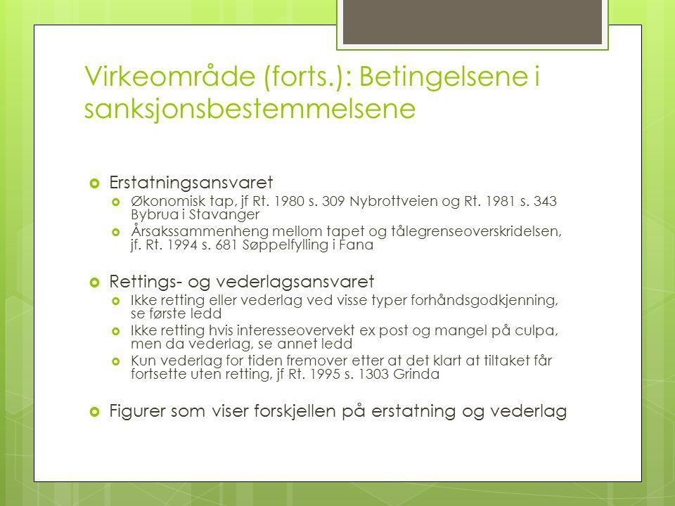 Virkeområde (forts.): Betingelsene i sanksjonsbestemmelsene  Erstatningsansvaret  Økonomisk tap, jf Rt.