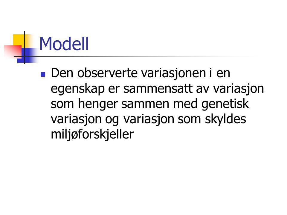 Modell Den observerte variasjonen i en egenskap er sammensatt av variasjon som henger sammen med genetisk variasjon og variasjon som skyldes miljøfors
