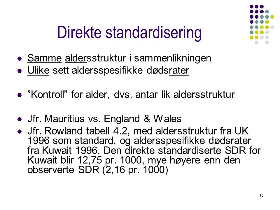 15 Direkte standardisering Samme aldersstruktur i sammenlikningen Ulike sett aldersspesifikke dødsrater Kontroll for alder, dvs.