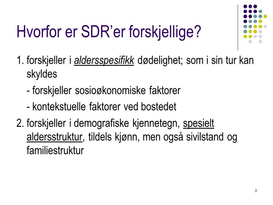 3 Hvorfor er SDR'er forskjellige. 1.