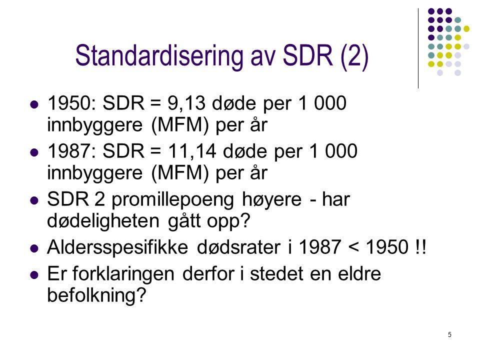 5 Standardisering av SDR (2) 1950: SDR = 9,13 døde per 1 000 innbyggere (MFM) per år 1987: SDR = 11,14 døde per 1 000 innbyggere (MFM) per år SDR 2 promillepoeng høyere - har dødeligheten gått opp.
