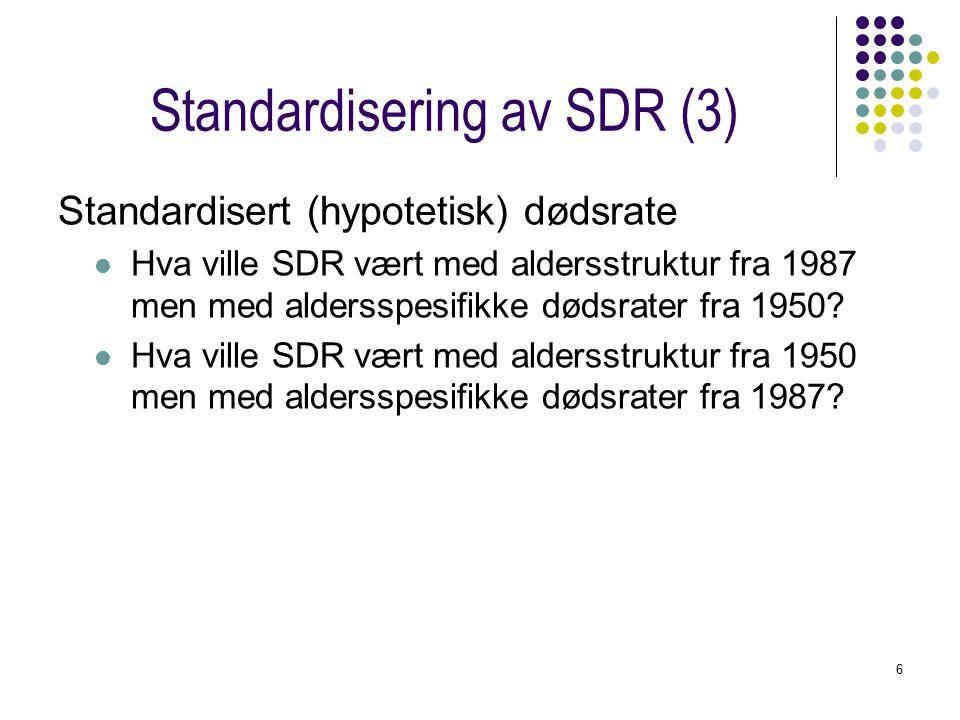 6 Standardisering av SDR (3) Standardisert (hypotetisk) dødsrate Hva ville SDR vært med aldersstruktur fra 1987 men med aldersspesifikke dødsrater fra 1950.