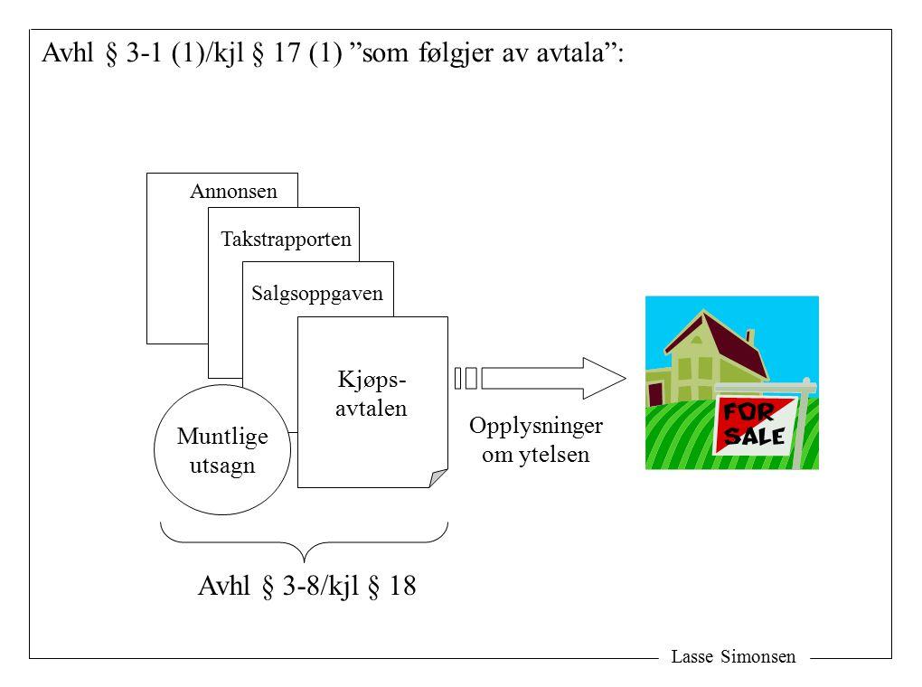 """Lasse Simonsen Avhl § 3-1 (1)/kjl § 17 (1) """"som følgjer av avtala"""": Kjøps- avtalen Opplysninger om ytelsen Salgsoppgaven Takstrapporten Annonsen Muntl"""