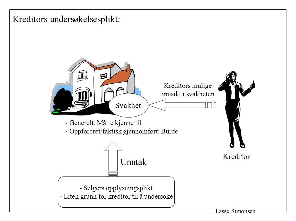 Lasse Simonsen Kreditor Kreditors undersøkelsesplikt: Svakhet Kreditors mulige innsikt i svakheten - Generelt: Måtte kjenne til - Oppfordret/faktisk g