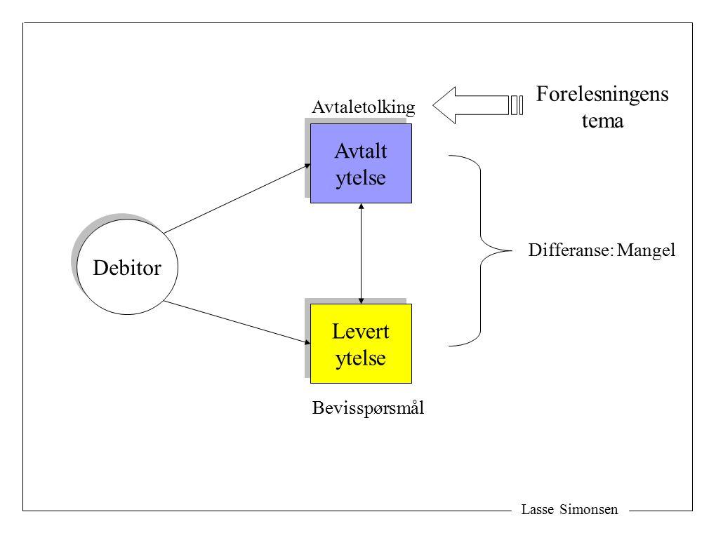 Lasse Simonsen Objektive normer (risikonormer) Objektive normer (risikonormer) Subjektive normer (kunnskap om egenskapene) Mangelbedømmelsen: Risikofordeling mellom kjøper og selger Kjøpers risiko (Caveat emptor) Kjøpers risiko (Caveat emptor)
