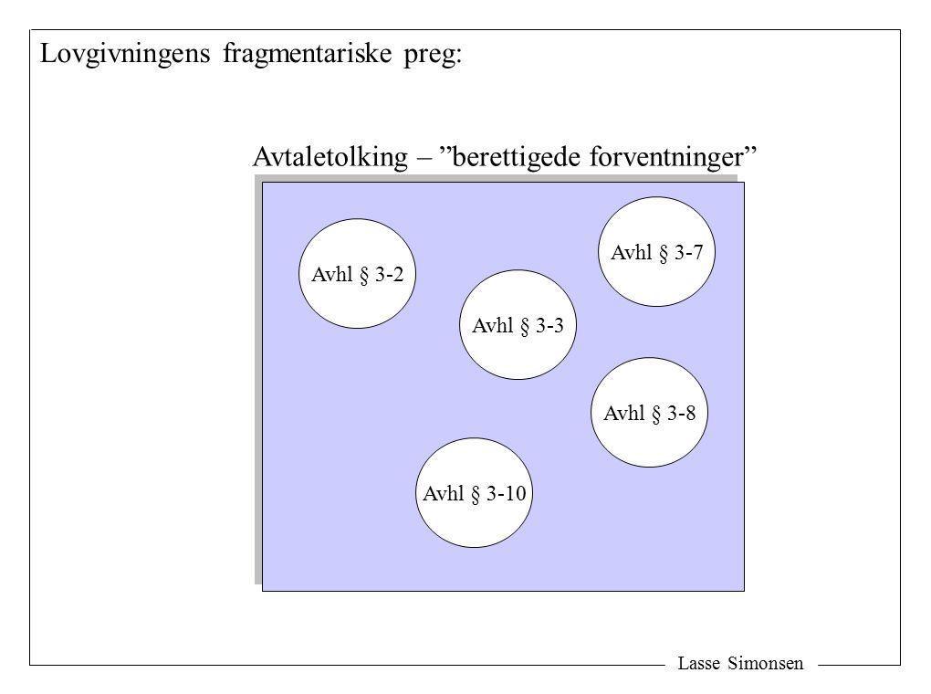 """Lasse Simonsen Avtaletolking – """"berettigede forventninger"""" Avhl § 3-2 Avhl § 3-10 Avhl § 3-8 Avhl § 3-3 Avhl § 3-7 Lovgivningens fragmentariske preg:"""