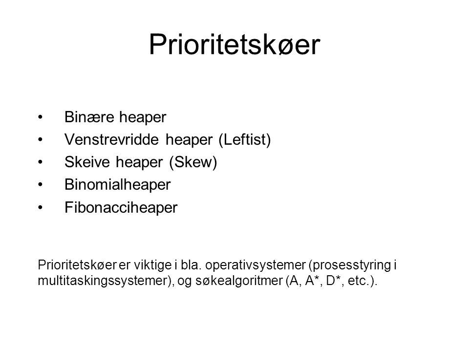 Prioritetskøer Binære heaper Venstrevridde heaper (Leftist) Skeive heaper (Skew) Binomialheaper Fibonacciheaper Prioritetskøer er viktige i bla. opera