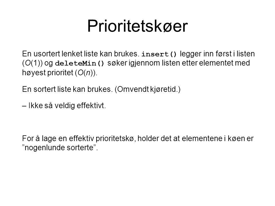 Prioritetskøer En usortert lenket liste kan brukes. insert() legger inn først i listen (O(1)) og deleteMin() søker igjennom listen etter elementet med