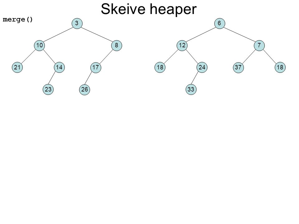 Skeive heaper merge() 108 2114 23 17 26 127 1824 33 37 18 36