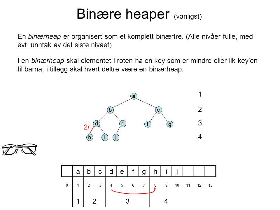 Binære heaper (vanligst) En binærheap er organisert som et komplett binærtre.