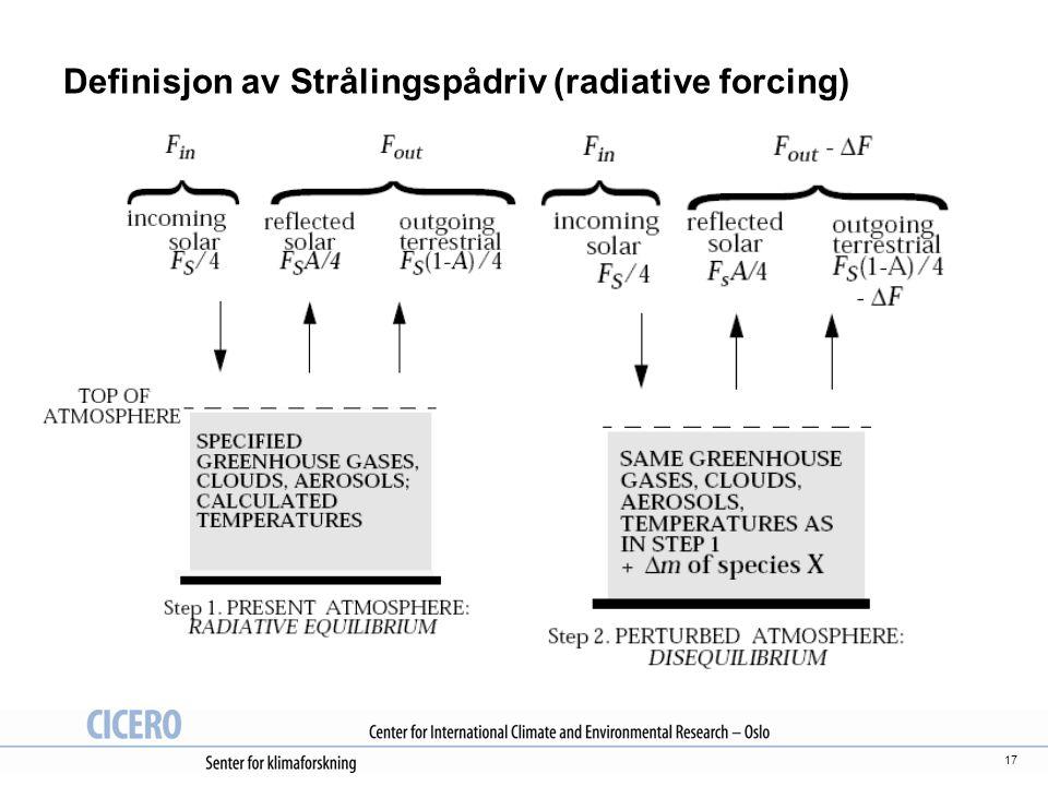 17 Definisjon av Strålingspådriv (radiative forcing)