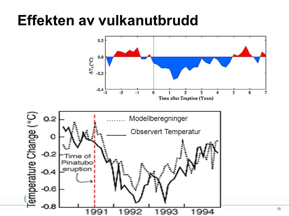 19 Effekten av vulkanutbrudd …….. Modellberegninger _____ Observert Temperatur