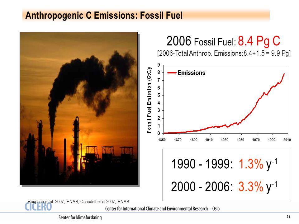 31 Anthropogenic C Emissions: Fossil Fuel Raupach et al. 2007, PNAS; Canadell et al 2007, PNAS 1990 - 1999: 1.3% y -1 2000 - 2006: 3.3% y -1 185018701