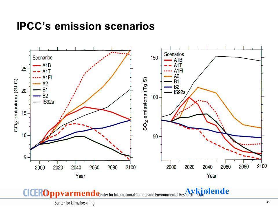 45 IPCC's emission scenarios Oppvarmende Avkjølende