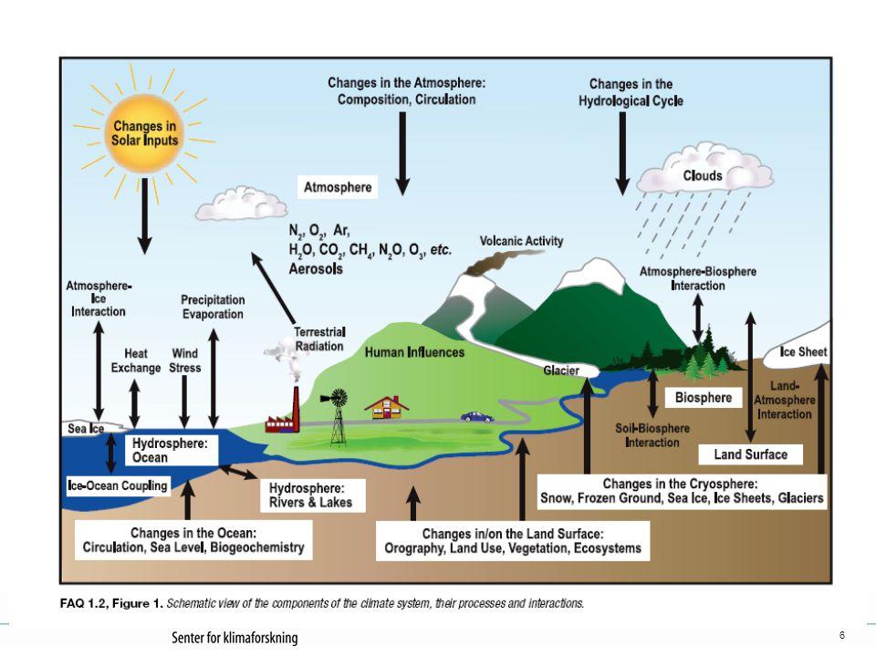57 Virkninger av klimaendringer Klimaendringer (temp, nedbør, vind, havnivå,…)  Bio-fysiske endringer (Flom/tørke, ras, erosjon, virkninger på naturlige og kultiverte økosystemer)  Samfunnsmessige virkninger (Produktivitet i jord-, og skogbruk, fiske, samferdsel, energi, turisme; næringsgrunnlag og bosetning)  Velferd/Livskvalitet