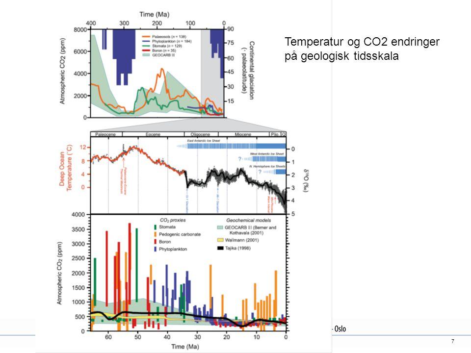 7 Temperatur og CO2 endringer på geologisk tidsskala