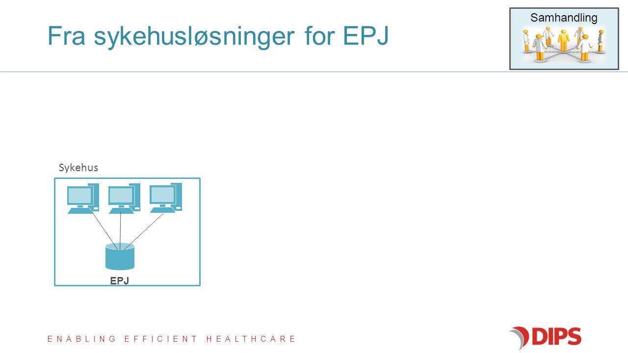 ENABLING EFFICIENT HEALTHCARE Fra sykehusløsninger for EPJ EPJ Sykehus Samhandling