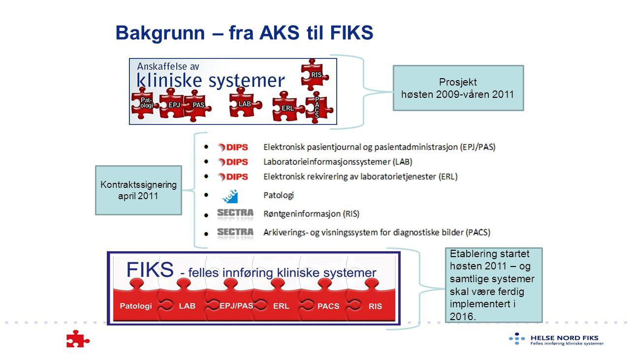 Bakgrunn – fra AKS til FIKS Prosjekt høsten 2009-våren 2011 Kontraktssignering april 2011 Etablering startet høsten 2011 – og samtlige systemer skal v