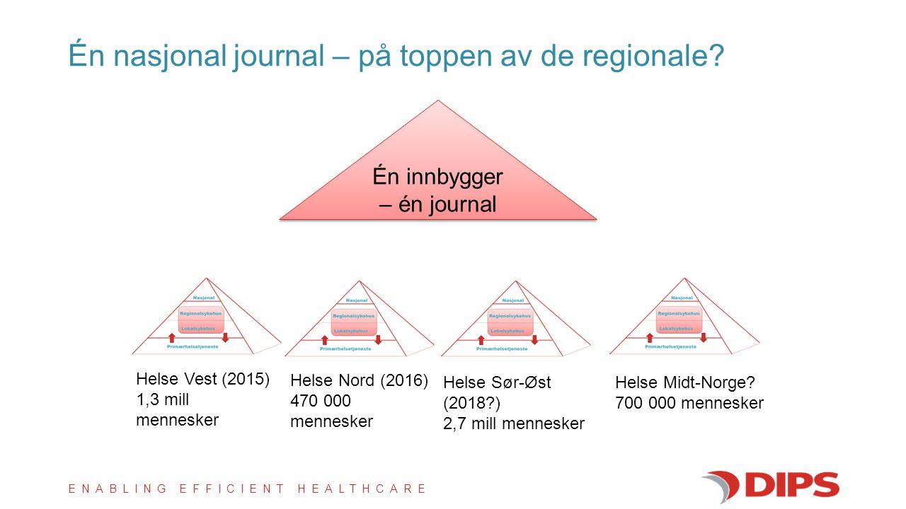 ENABLING EFFICIENT HEALTHCARE Én nasjonal journal – på toppen av de regionale? Helse Vest (2015) 1,3 mill mennesker Helse Nord (2016) 470 000 menneske