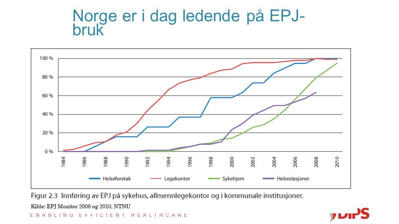 ENABLING EFFICIENT HEALTHCARE Norge er i dag ledende på EPJ- bruk