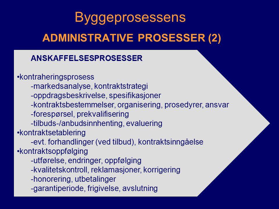 Byggeprosessens ADMINISTRATIVE PROSESSER (2) ANSKAFFELSESPROSESSER kontraheringsprosess -markedsanalyse, kontraktstrategi -oppdragsbeskrivelse, spesif