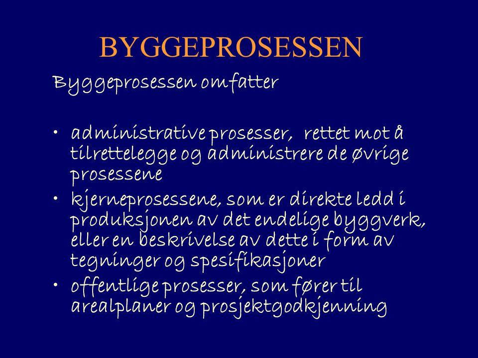 BYGGEPROSESSEN Byggeprosessen omfatter administrative prosesser, rettet mot å tilrettelegge og administrere de øvrige prosessene kjerneprosessene, som