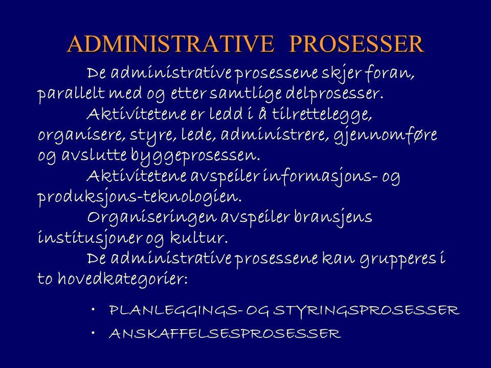 ADMINISTRATIVE PROSESSER PLANLEGGINGS- OG STYRINGSPROSESSER ANSKAFFELSESPROSESSER De administrative prosessene skjer foran, parallelt med og etter sam