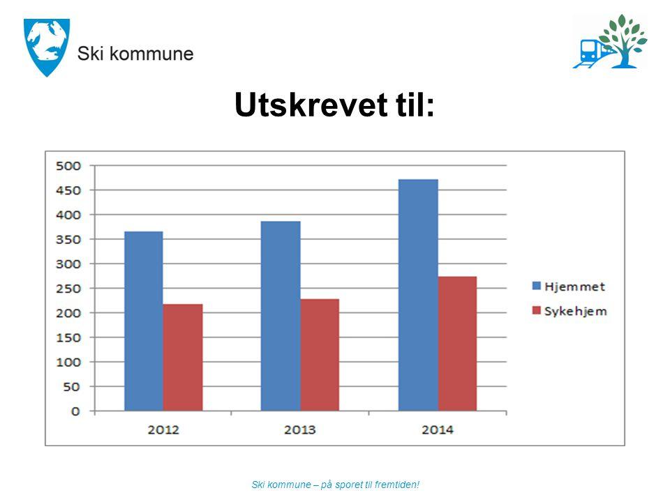 Ski kommune – på sporet til fremtiden! Utskrevet til: