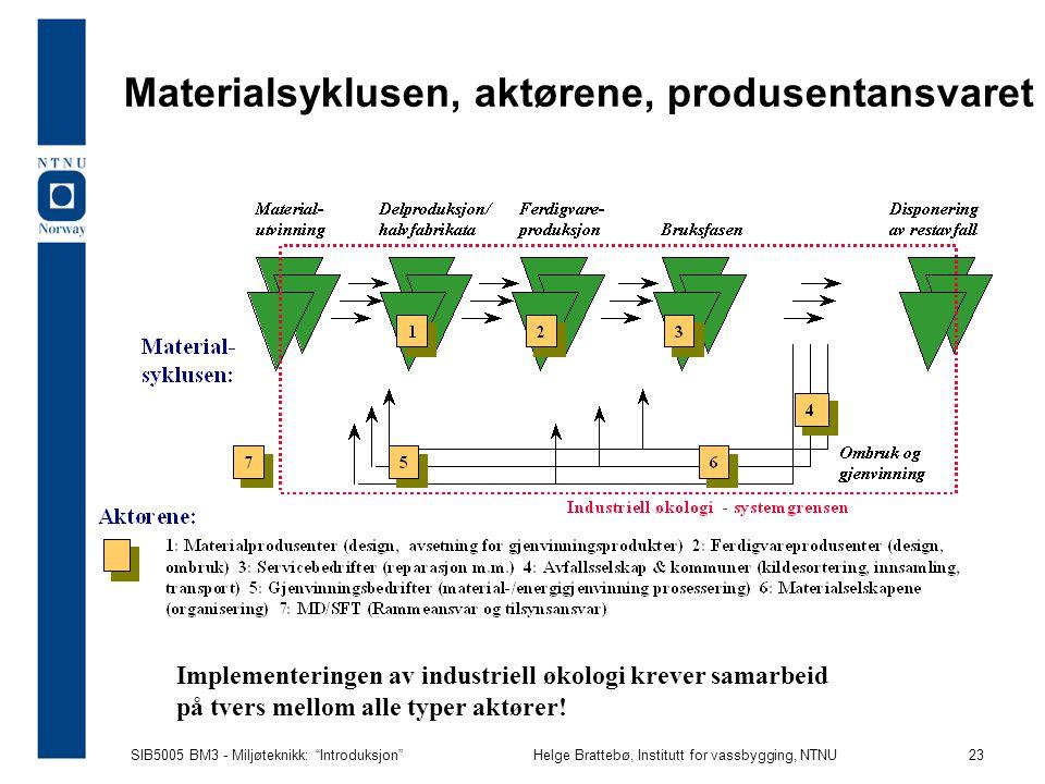 SIB5005 BM3 - Miljøteknikk: Introduksjon Helge Brattebø, Institutt for vassbygging, NTNU 23 Materialsyklusen, aktørene, produsentansvaret Implementeringen av industriell økologi krever samarbeid på tvers mellom alle typer aktører!
