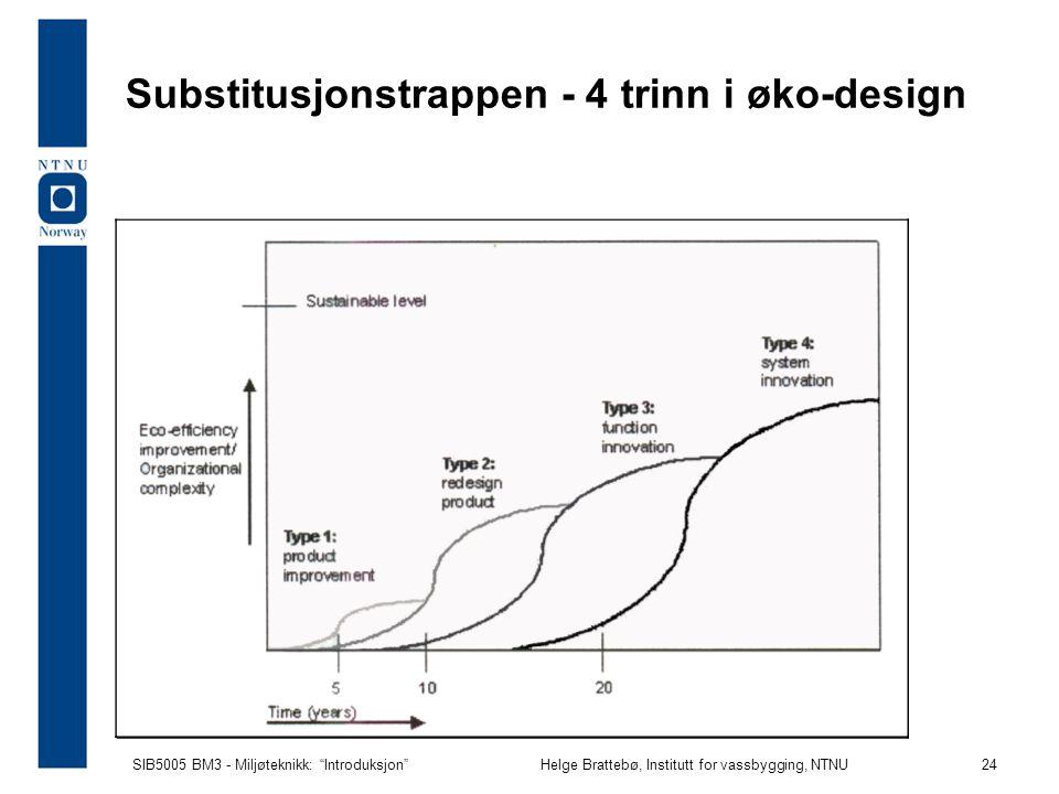 SIB5005 BM3 - Miljøteknikk: Introduksjon Helge Brattebø, Institutt for vassbygging, NTNU 24 Substitusjonstrappen - 4 trinn i øko-design