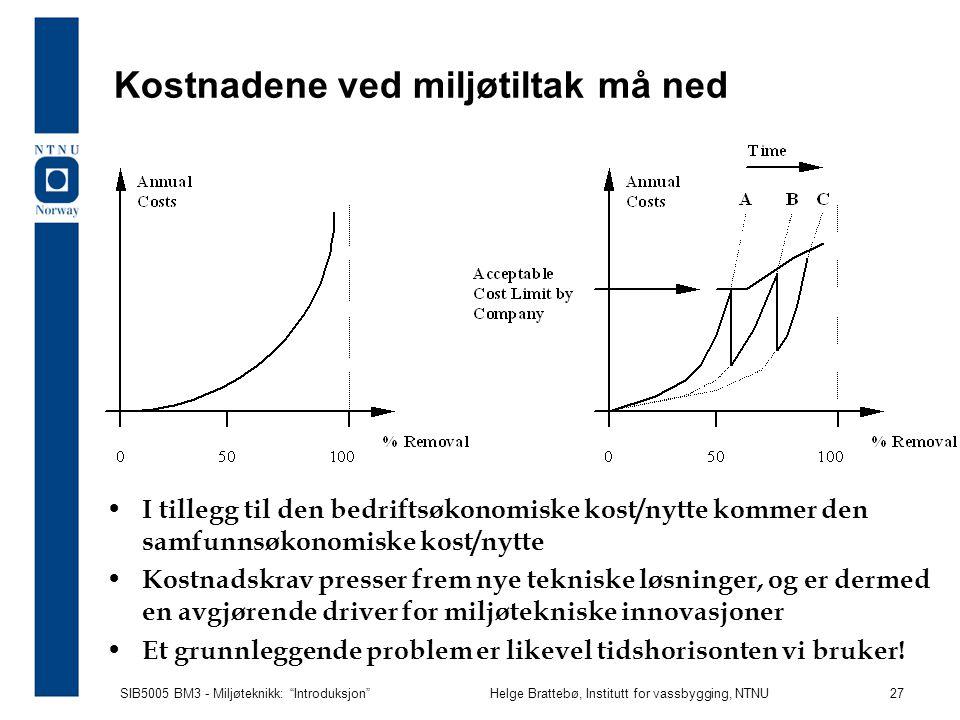 SIB5005 BM3 - Miljøteknikk: Introduksjon Helge Brattebø, Institutt for vassbygging, NTNU 27 Kostnadene ved miljøtiltak må ned I tillegg til den bedriftsøkonomiske kost/nytte kommer den samfunnsøkonomiske kost/nytte Kostnadskrav presser frem nye tekniske løsninger, og er dermed en avgjørende driver for miljøtekniske innovasjoner Et grunnleggende problem er likevel tidshorisonten vi bruker!