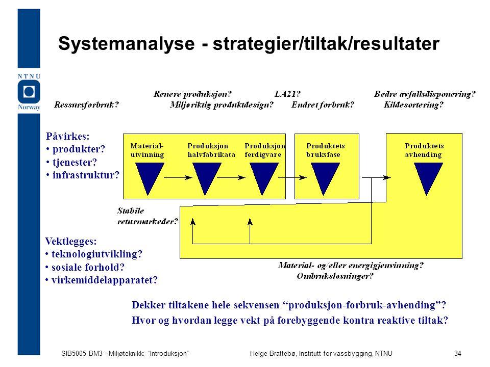 SIB5005 BM3 - Miljøteknikk: Introduksjon Helge Brattebø, Institutt for vassbygging, NTNU 34 Systemanalyse - strategier/tiltak/resultater Dekker tiltakene hele sekvensen produksjon-forbruk-avhending .