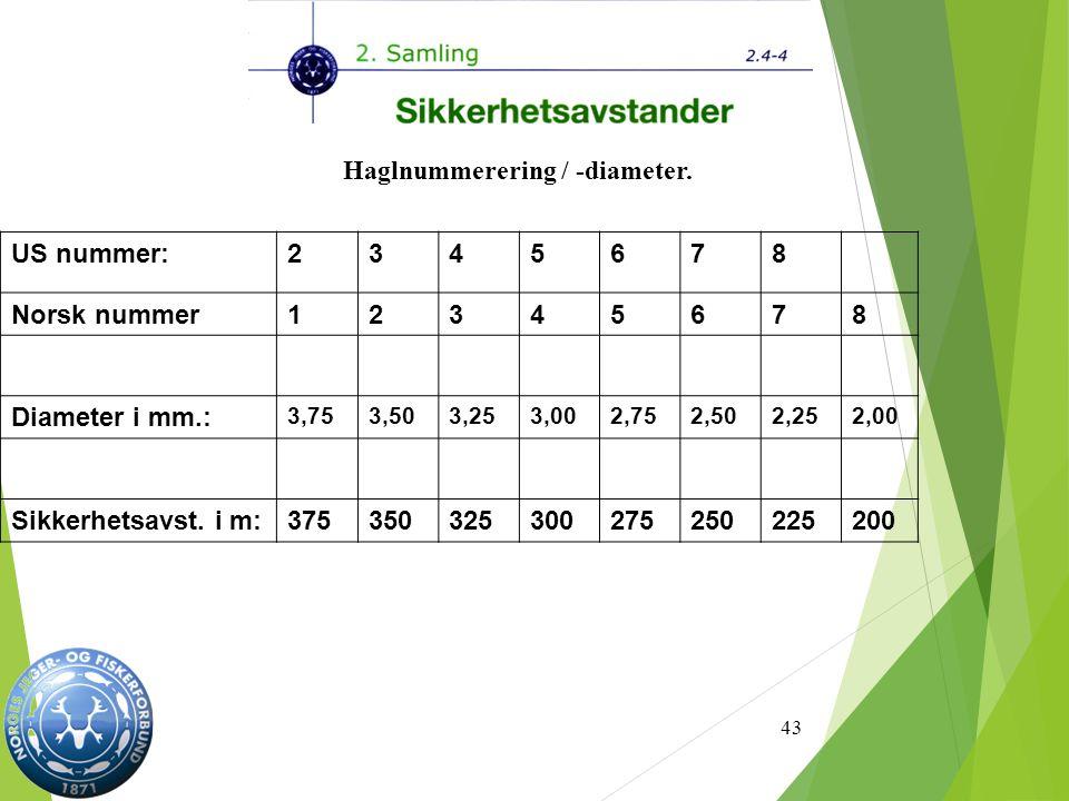 43 Haglnummerering / -diameter.