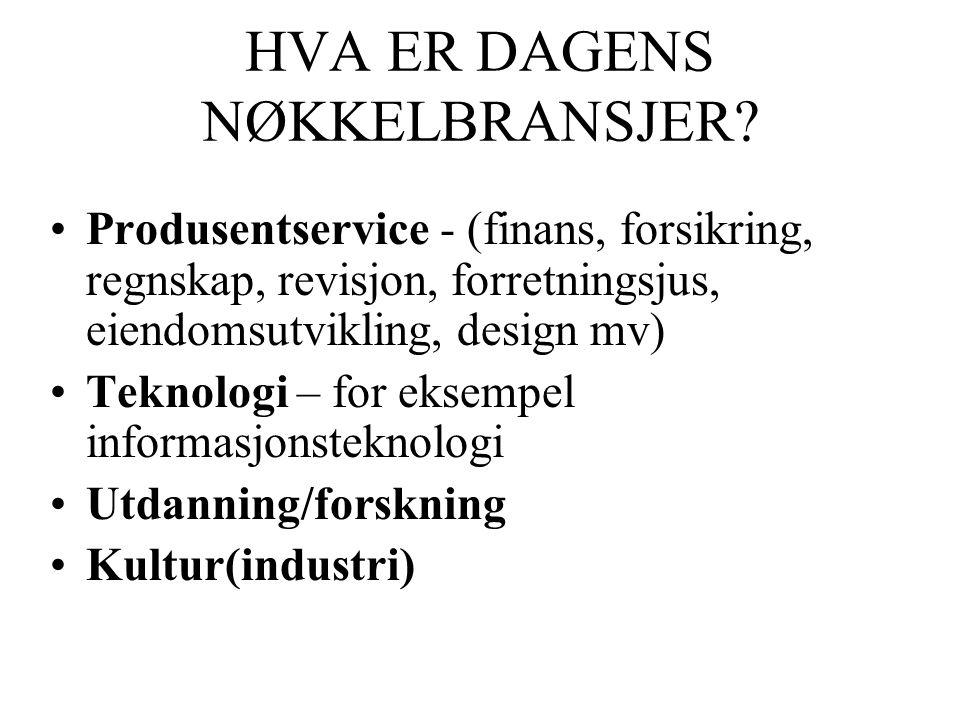 HVA ER DAGENS NØKKELBRANSJER? Produsentservice - (finans, forsikring, regnskap, revisjon, forretningsjus, eiendomsutvikling, design mv) Teknologi – fo