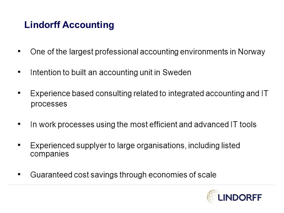 Lindorff Accounting – veien til profesjonalisering OPPSTART Storebrands og Postens operative staber HR-> ErgoBluegarden AS Business-> Organisk/ikke organisk vekst -> Allianser/partnerskap (PeopleSoft/Lindorff) Innkjøp-> Innkjøpssystem Office-> Industrialisering/allianser Meny-> Industrialisering.