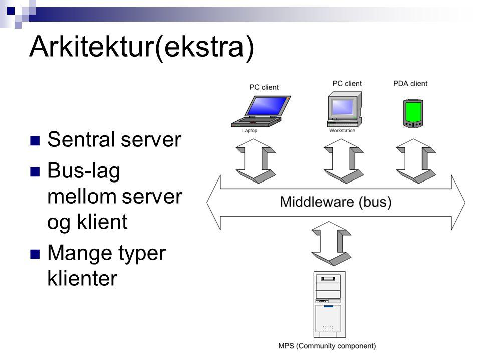 Arkitektur(ekstra) Sentral server Bus-lag mellom server og klient Mange typer klienter