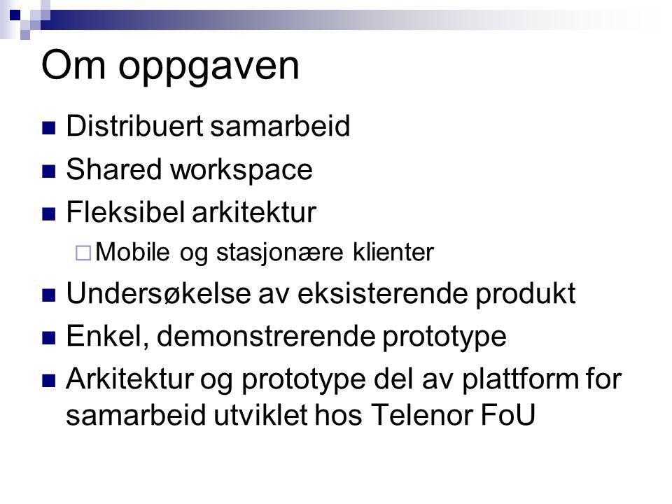 Om oppgaven Distribuert samarbeid Shared workspace Fleksibel arkitektur  Mobile og stasjonære klienter Undersøkelse av eksisterende produkt Enkel, de