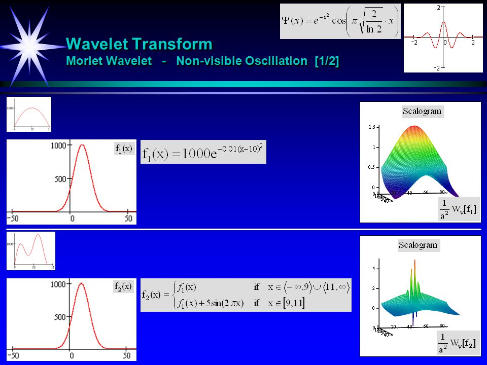 Wavelet Transform Morlet Wavelet - Non-visible Oscillation [1/2]