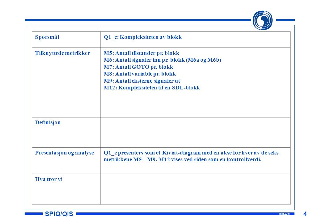 SPIQ/QIS 31.03.2015 4 SpørsmålQ1_c: Kompleksiteten av blokk Tilknyttede metrikkerM5: Antall tilstander pr. blokk M6: Antall signaler inn pr. blokk (M6